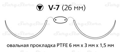 Picture of EH7716LG Этибонд Эксель М3 (2/0) 4 отрезка по 75 см (2 неокрашенных, 2 зеленых) с овальными прокладками две иглы таперкат V-7